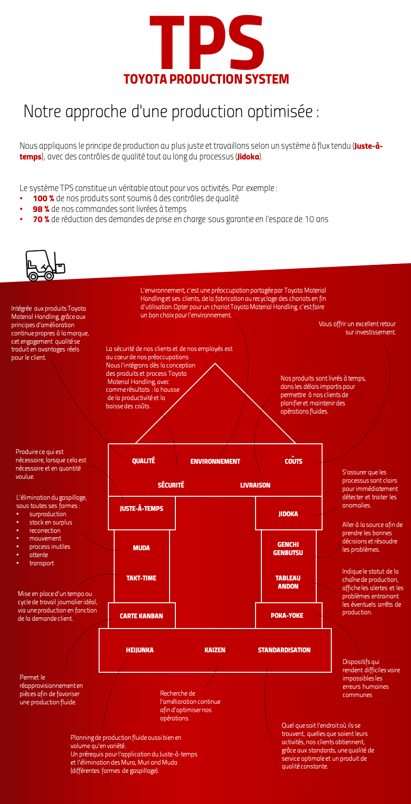 Infographie TMHFR
