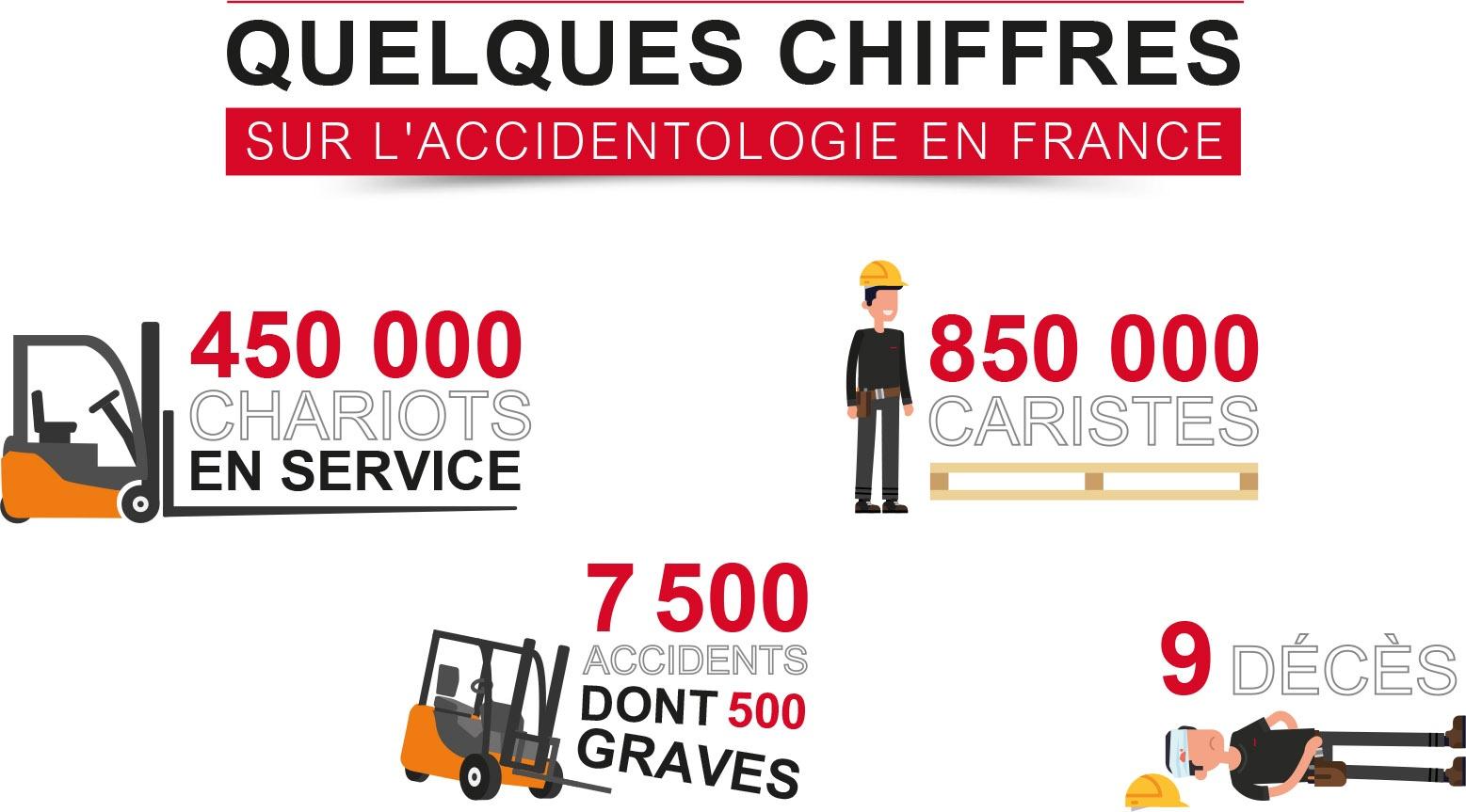 Infographie chiffres accidentologie en France.jpg